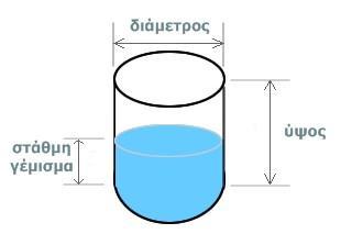 Υπολογισμός όγκου κάθετης κυλινδρικής δεξαμενής   αξία 6ce06b8f345